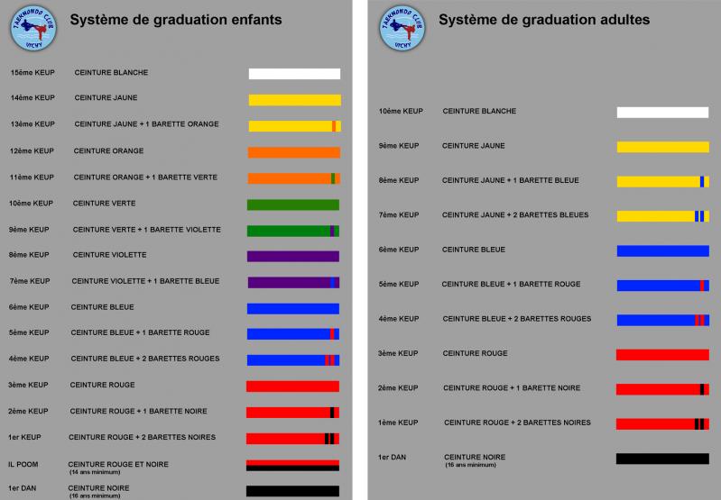 Graduations 3